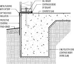 Home Foundation Types Slab Foundations Greenbuildingadvisor Com