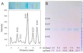 nanomaterials free full text performance of electropun