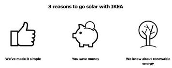 Does Ikea Have Sales Ikea Is Now Selling Solar Systems No Allen Key Required Treehugger