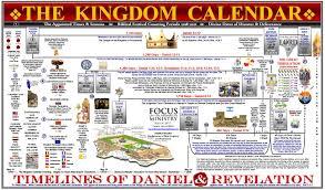 the kingdom calendar end time chart