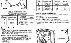 stihl 026 parts diagram wiring diagram and fuse box diagram