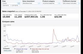 how amazon sellers make money on black friday tactical arbitrage review how amazon sellers can earn more with