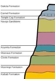 geology of the zion and kolob canyons area wikipedia