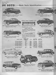1946 to 1952 desoto frame dimension manual illustrated body parts