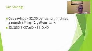 nissan leaf gas tank how much does it cost me to own the nissan leaf youtube