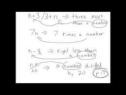 grade 7 math unit 1 lesson 1 3 algebraic expressions youtube