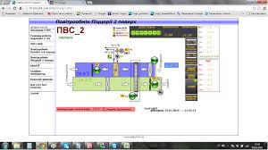 Technology Garage by Control Of Technologies In Shopping Center U201egarage U201c U2013 Lviv