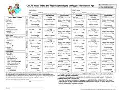 cacfp menu template image result for book of revelation timeline chart rev dr