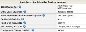 office manager resume office manager resume sle tips resume genius