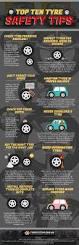 47 best tires maintenance types u0026 facts images on pinterest