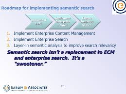 search road map implementing semantic search