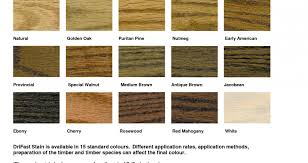 home depot interiors interior wood stain colors home depot isaantours
