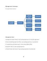 sample business plan online shop