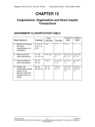 chapter 13 retained earnings dividend