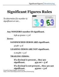 Calculations Significant Figures Worksheet Answers Significant Figures Speed Dating Activity Math