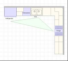 the work triangle in kitchen layouts 2planakitchen