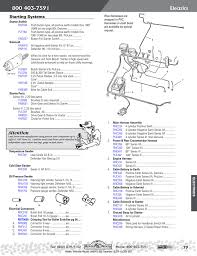 defender electrical starting rovers north classic land rover parts