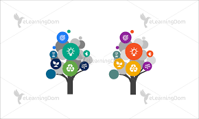 tree graphic template to show parts of a whole elearningdom