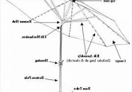 Patio Umbrella Pole Replacement Patio Umbrella Pole Replacement Parts Inviting Replacement Steel