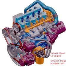 chrysler dodge and jeep diesels diesel engines in chrysler