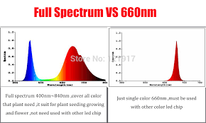 full spectrum light for plants 25pcs lot 3w full spectrum led grow chip with pcb star led grow