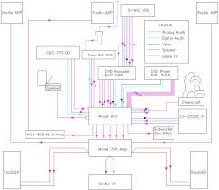 blu ray player and home theater system the basics of home theater sample wiring diagram