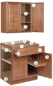 Plywood Cabinet Construction Merillat Classic Cabinets Construction Details Kitchen Advantage