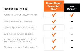 home warranty protection plans home warranty protection plans first home protection plan awesome
