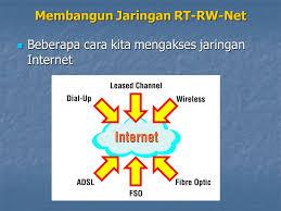 pengalaman membuat rt rw net membangun jaringan rt rw net ppt download