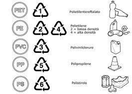 bicchieri di plastica sono riciclabili posate monouso biodegradabili posate monouso in plastica perch礙