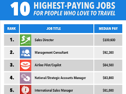 Highest paying jobs for people who love to travel business insider