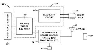 garage door opener circuit patent us7151433 combination led flashlight and garage door
