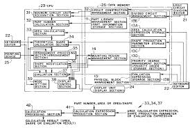 patent us6295633 floor planning technique applied to circuit