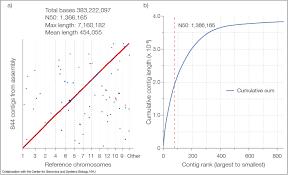 whole genome oxford nanopore technologies