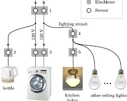 the illustration on the left shows a cartoon mains wiring diagram