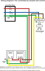 Wiring For Ceiling Fan With Light Installing A Ceiling Fan With Light Wiring Dkbzaweb