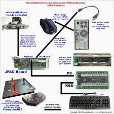 usb wires diagram dolgular com