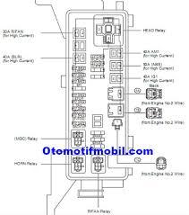 posisi atau letak sekring kipas radiator avanza u2013 otomotif mobil