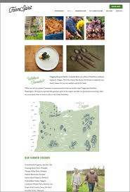 Troutdale Oregon Map by Interactive Design U2014 Kat Marshello