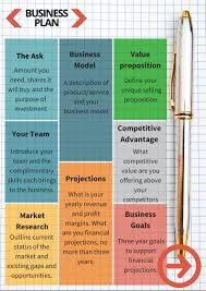 one page business plan from the startup garage template free