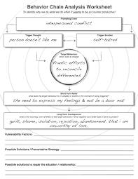 dbt behaviour chain analysis worksheet innerlight