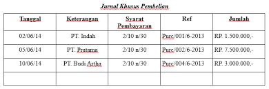 format buku jurnal penerimaan kas perbedaan jurnal umum dan jurnal khusus
