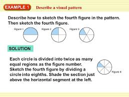example 1 describe a visual pattern describe how to sketch the