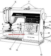 index of sewing machine manuals elna manuals elna model pics