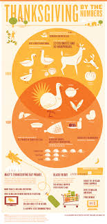 thanksgiving history of thanksgiving for facts christian