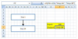 how to link excel shapes to worksheet cells breezetree