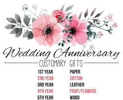 traditional anniversary gifts traditional anniversary gift ideas for the 5 years of marriage