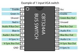 how to make a solid state a v switcher