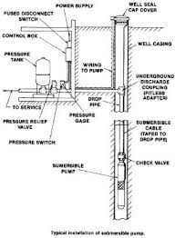 well tank pressure switch wiring diagram wiring diagram