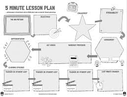do we really need lesson plans teachertoolkit
